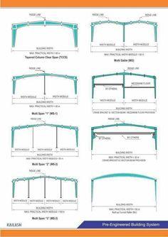 Steel Trusses, Roof Trusses, Steel Frame Construction, Construction Design, Roof Structure, Steel Structure, Shed Design, Building Design, Pre Engineered Buildings