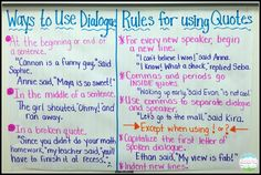 Use these anchor charts on dialogue and quotations to discuss ways to use dialogue in narratives. You can also have students look through a page in their current novel and pick out each of the dialogue rules discussed.