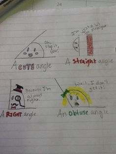 Angles defined