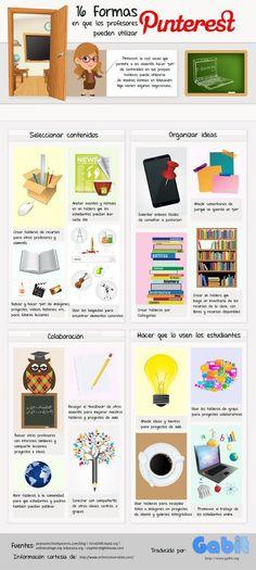 """Hola: Compartimos una interesante infografía sobre """"16 Propuestas para Utilizar Pinterest en el Aula"""" Un gran saludo.  Fuente: gabit.org  También te puede interesar: 10 Ideas para Crear..."""