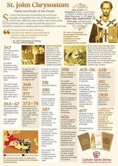 Memorial of St John Chrysostom Catholic Religion, Catholic Quotes, Catholic Prayers, Catholic Saints, Patron Saints, Religious Quotes, Teaching Religion, Catholic Priest, Orthodox Christianity