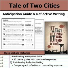 reflection essay on reading