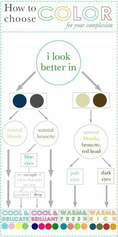 Cardigan Empire: Color Theory for Your Complexion Style Work, My Style, Style Blog, Color Type, Seasonal Color Analysis, Look Fashion, Fashion Tips, Fashion Hacks, Spring Fashion