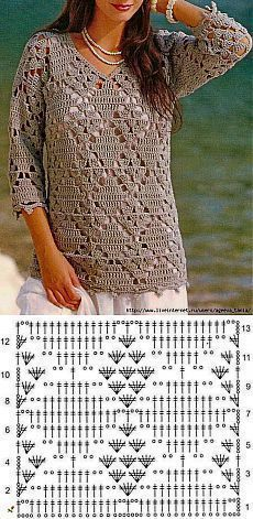 Fabulous Crochet a Little Black Crochet Dress Ideas. Georgeous Crochet a Little Black Crochet Dress Ideas. Blouse Au Crochet, Pull Crochet, Black Crochet Dress, Crochet Cardigan Pattern, Crochet Jacket, Crochet Shawl, Crochet Stitches, Crochet Baby, Knit Crochet