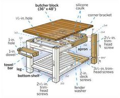 How To Build A Butcher Block Island Table...http://homestead-and-survival.com/how-to-build-a-butcher-block-island-table/