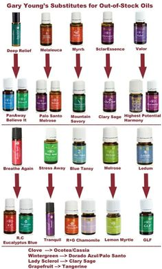 Essential oils by AislingH