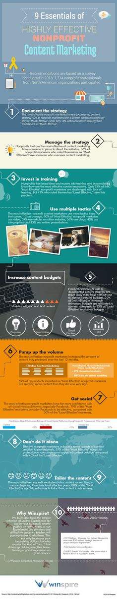 9 Essentials Of Highly Effective Nonprofit Content Marketing #infographic