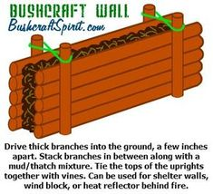 Top bushcraft techniques that all survival fanatics will definitely want to learn today. This is essentials for bushcraft survival and will save your life.