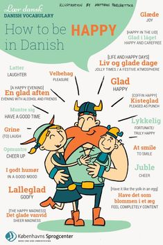 Language Study, Language Lessons, Learn A New Language, Speak Danish, Danish Words, Danish Language Learning, Danish Hygge, Dna Results, English Exercises