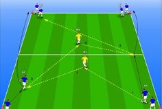 Soccer Tips. One of the best sporting events on this planet is soccer, also known as football in most countries around the world. Soccer Dribbling Drills, Soccer Passing Drills, Football Coaching Drills, Soccer Drills For Kids, Soccer Training Drills, Soccer Workouts, Soccer Practice, Soccer Skills, Soccer Tips