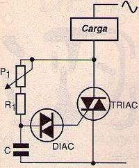 Dimmers e controles de potência (ART071) Mais