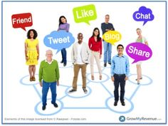 Social Media Requires Being Human