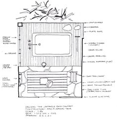 traditional japanese bathroom design floor plan - Buscar con Google