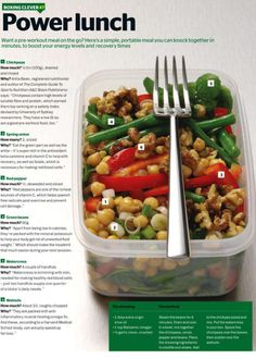 Great for lunch, I would totally do this with a little grilled chicken for extra protein :)