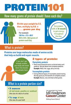 Protein 101 | MD Anderson Cancer Center