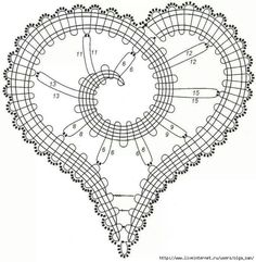 Bobbin lace, buitenrand met picot-kering in plaats van normale kering Irish Crochet Patterns, Bobbin Lace Patterns, Crochet Motifs, Crochet Diagram, Crochet Doilies, Crochet Flowers, Crochet Lace, Crochet Stitches, Irish Crochet Charts