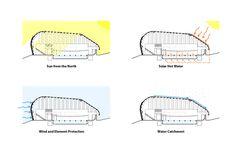 Gallery of AISJ Aquatic Center / Flansburgh Architects - 13
