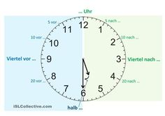 One-click print document German Grammar, German Words, Kindergarten Math, Teaching Math, Learning Centers, Kids Learning, German Language Learning, Maila, Math Addition