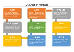 Quick Books Accounting, Small Business Accounting, Certified Bookkeeper, About Uk, Advice, Tips