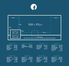 Infografía tamaños redes sociales para el 2016 | Noticias de Diseño