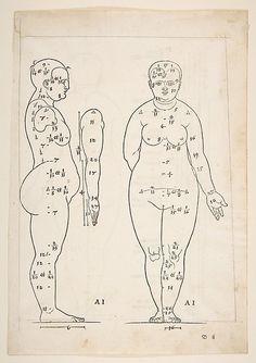 Illustration from Dürers Vier Bucher von Menslicher Proportion, Nuremberg, 1528