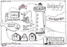 Unser Tag in Thyboron - ein Reisetagebuch als #Sketchnotes. #Dänemark #Denmark #Urlaub #Reise #Travel #ReisenmitKindern #Familienurlaub #Thyboron #Leuchtturm #BovbjergFyr