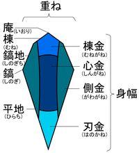 日本刀 厚さ - Google 検索