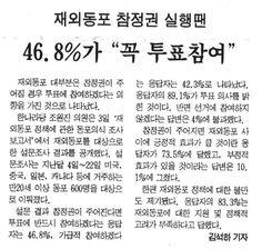 재외동포 참정권 실행 땐 46.8%가 꼭 투표참여