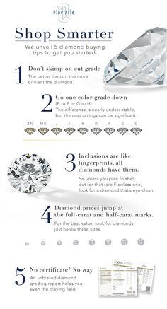 Shop smart! Knowing the diamond basics makes finding the perfect stone for your engagement ring setting a snap.