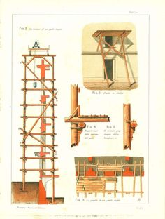 Drafting Scaffolds Details Technical Drawing by CarambasVintage, $16.00