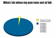 Funny+Pie+Charts+and+Graphs | Funny pie charts