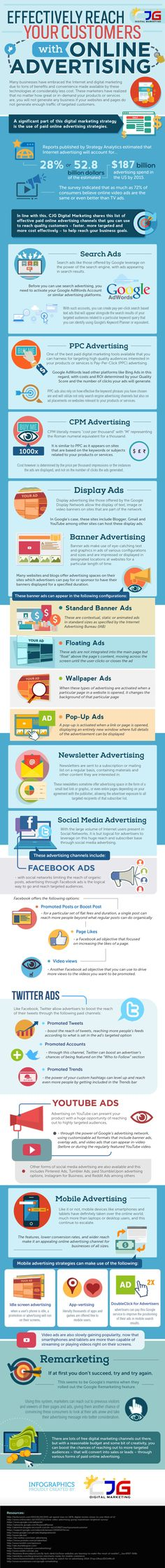 Internet Marketing Expert Gloria Rand shares an infographic that highlights some of the basic online advertising terms, & how you can use ads for your biz  #ppc #onlineads #google