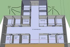 horse barn layout | The general layout -- an indoor arena (100'x200'), attached to a barn ...  Future barn?