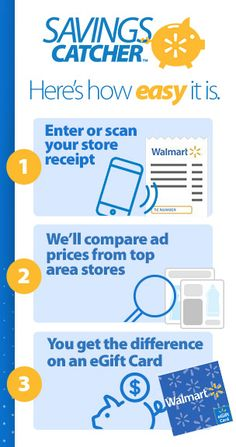 Savings Catcher from Walmart compares prices from top stores in your area. If it finds a lower ad price on eligible items - like groceries and everyday supplies for your family, you get the difference on an eGift Card. Sign in so you can enter your receipt at Walmart.com/SavingsCatcher