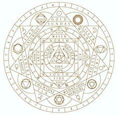 a5260cf08da78637ede9866a16f3b5e2--leo-tolstoy-sacred-geometry-tattoo.jpg (640×625)