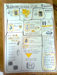 Velkomoravská říše Bullet Journal Ideas Pages, Homeschool, Teaching, Education, Geography, Historia, Cuba, School, Onderwijs