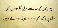 Haina ... Wo sab se qeemti pathar Jo log khareedte hai :(