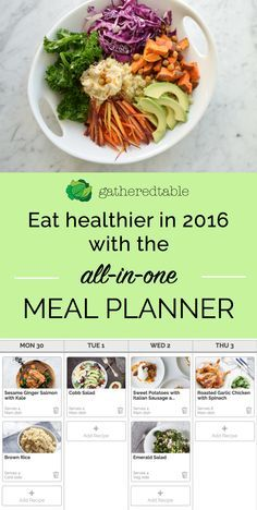 "Get healthier this year with the only meal planning tool that does it all for you: customized menu suggestions based on your diet, drag-and-drop menu editing, a ""smart"" shopping list that combines all weekly ingredients, pantry management system and more. You'll save time, save money, and eat better. Start your free trial today!"