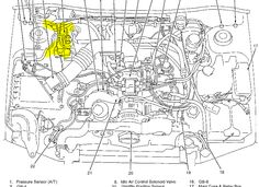 basic car parts diagram 1989 chevy pickup 350 engine exploded basic car parts diagram subaru legacy my car makes a popping noise when i back