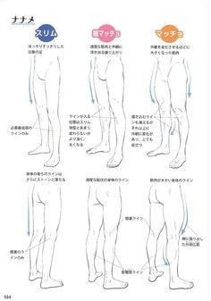 Drawing Legs, Body Drawing, Drawing Poses, Drawing Muscles, Body Reference Drawing, Anatomy Reference, Art Reference Poses, Leg Reference, Leg Anatomy