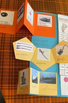 modelos de tripticos escolares de distintas figuras Interactive Learning, Interactive Notebooks, School Presentation Ideas, Lap Book Templates, Teaching Aids, Classroom Crafts, Memory Books, Study Tips, Mini Books