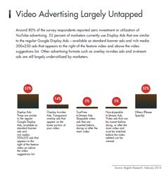 This survey report is intended to familiarize and educate marketing leaders with the upcoming trends and practices with respect to video marketing and advertising – and to provide them with actionable tips on making video marketing work for them. Download the full report for free here http://research.regalix.com/research/report/video-marketing-advertising-tactics-measurement-trends-2014/