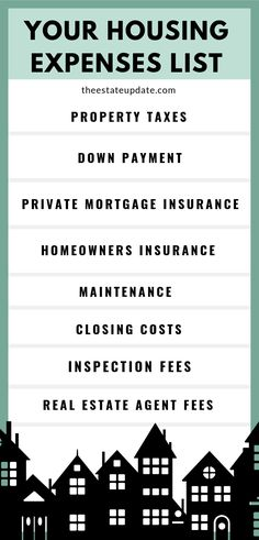 New Home Buyer, First Time Home Buyers, Real Estate Buyers, Real Estate Tips, Home Buying Checklist, Home Building Tips, Home Binder, Sell My House, Buying Your First Home