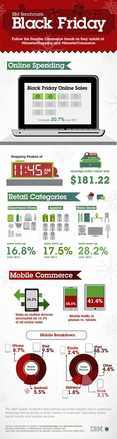 IBM-Holiday-Benchmark-Infographic-BF2012