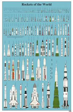 ... rockets of the world! | Flickr - Photo Sharing!