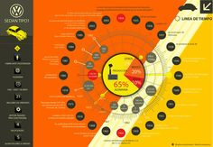 Infographic Series by martin liveratore, via Behance