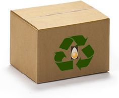 Sustainability in Packaging Industry