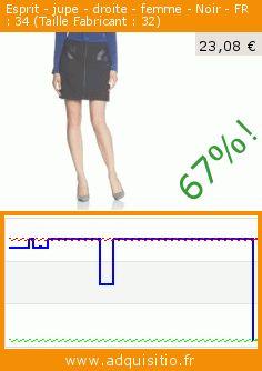 Esprit - jupe - droite - femme - Noir - FR : 34 (Taille Fabricant : 32) (Vêtements). Réduction de 67%! Prix actuel 23,08 €, l'ancien prix était de 69,99 €. https://www.adquisitio.fr/esprit/jupe-droite-femme-noir-32
