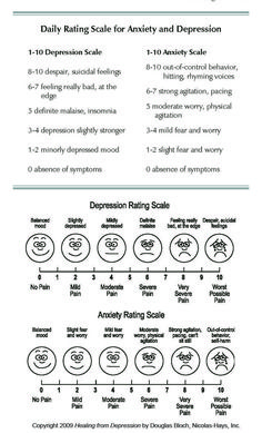 Stress management : The Worry Bag Daily Rating Scale for Anxiety and Depression Therapy Worksheets, Therapy Activities, Group Activities, Depression Help, Rating Scale, Counseling Activities, School Counseling, Anxiety Activities, Ideas