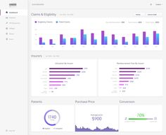 P1 dashboard 3 App Ui, Ui Ux, Data Dashboard, Web Application, Interface Design, Best Web, Bar Chart, Bar Graphs, Ui Design